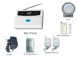 Используемые элементы домашней сигнализации